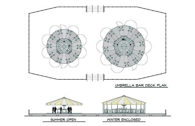 Killington umbrellabar rendering