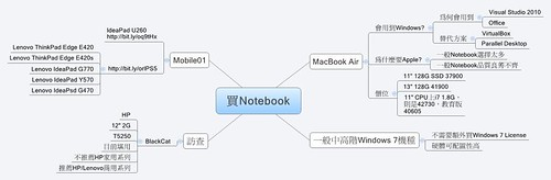 SurveyNotebook1