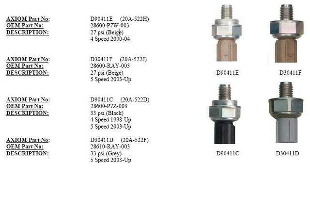 3rd And 4th Pressure Switch Wooowwww Honda Accord Forum