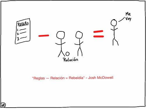 Dibujito #10 – La Rebeldía