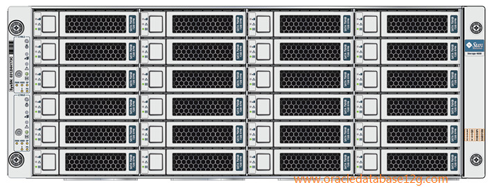 Oracle Unbreakable Database Appliance1