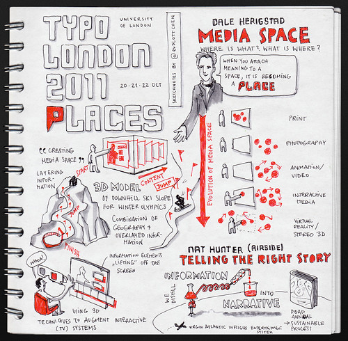 Dale Herigstad: Media Space. Where is what? What is where? & Nat Hunter: Telling the right story @ Typo London