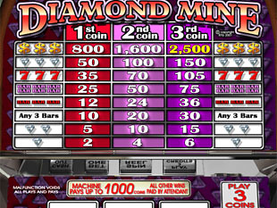 Diamond Mine  Slots Payout