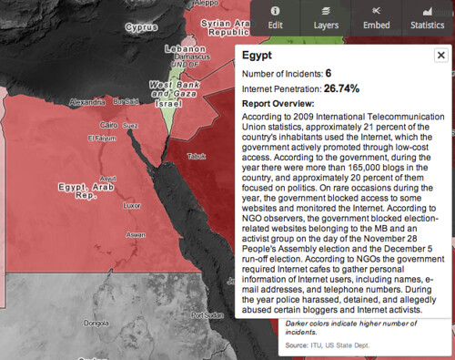 Mapping internet freedom on Egypt