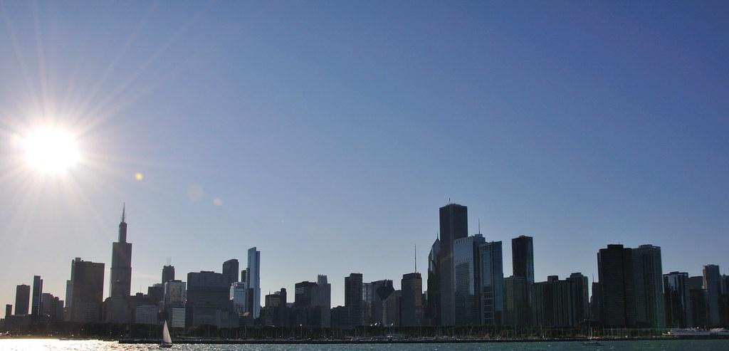 Chi-skyline