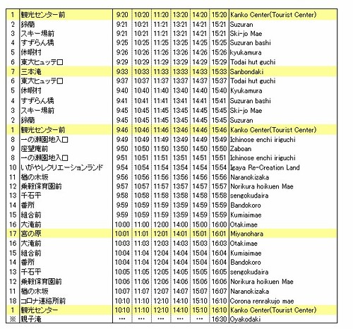 乘鞍高原周遊Bus.jpg