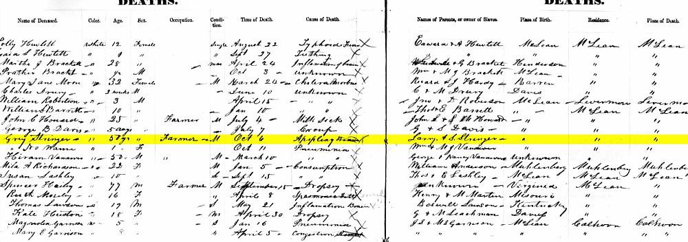 Gray Stringer Death Record
