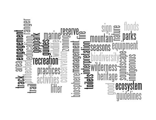 Parks Wordle 09.2011
