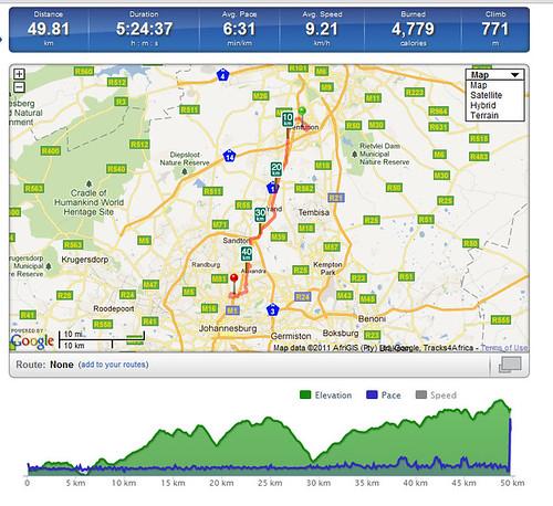 City2city Ultra Marathon