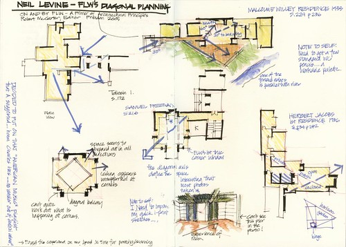 110927 FLW's Diagonal Planning- An AMAZING INSIGHT!