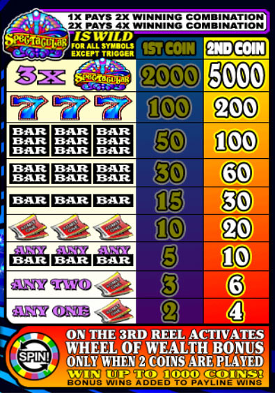 Spectacular Wheel of Wealth Slots | Download & Play Online