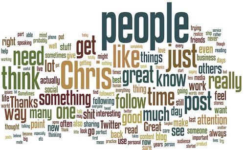Wordle - Create