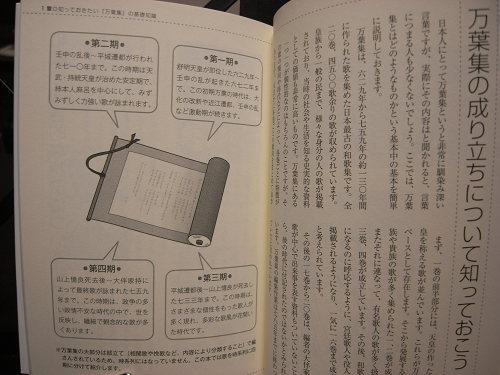 「万葉集」入門本3冊-06