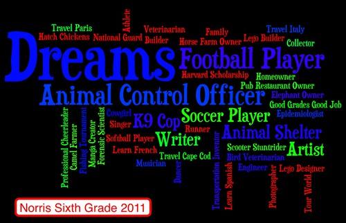 Dreams 2011