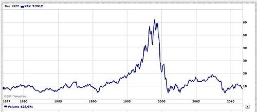 fallen-shares