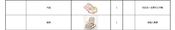 寶寶採購清單(建議表)-11