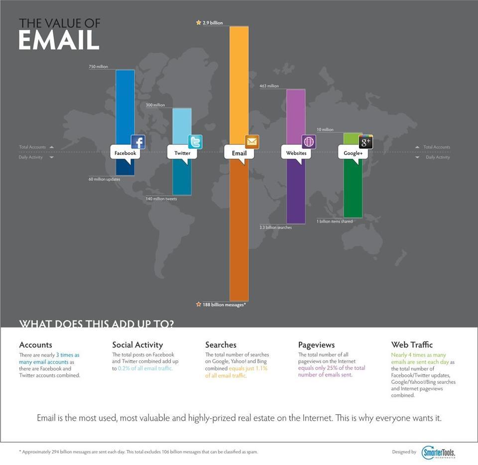 Email Glue
