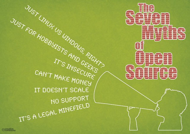 The Seven Myths of Open Source