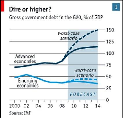 11i18 Economist del 2009 Deuda mundial crecimiento