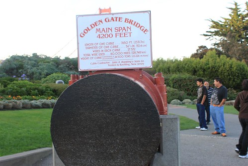 Diameter of the  Cable of San Francisco Golden Bridge