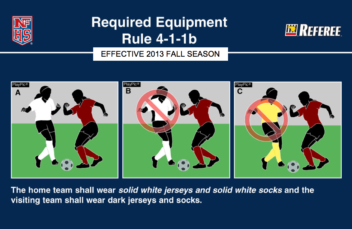 soccer rules and regulations pdf