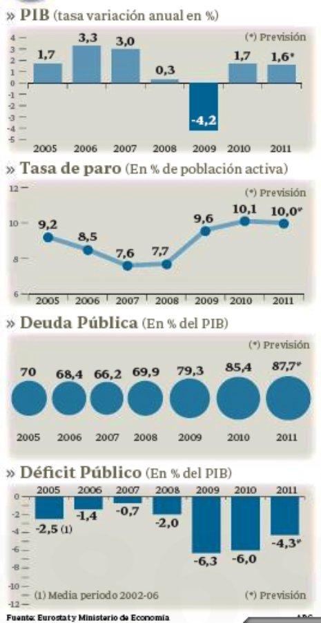 11j02 Zona Euro Eurolandia cifras básicas