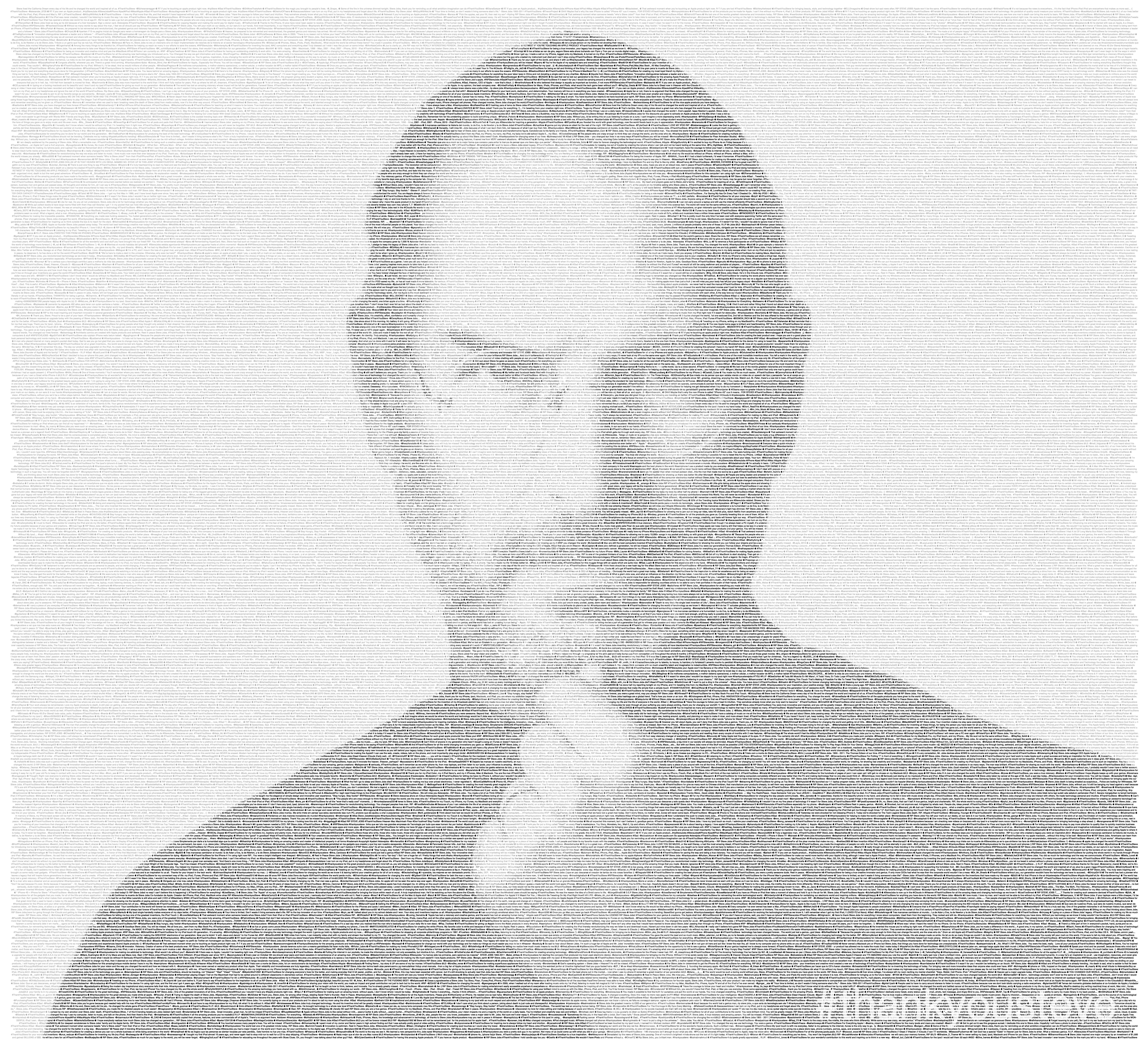 Imagen homenaje a Steve Jobs con mensajes de Twitter
