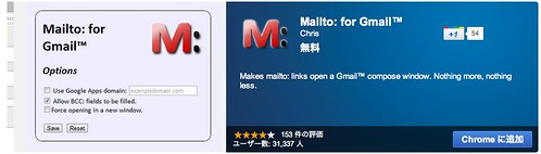 Mailto: for Gmail™ - Chrome ウェブストア