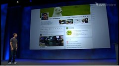 The new Facebook Profile announced by Mark Zuc...