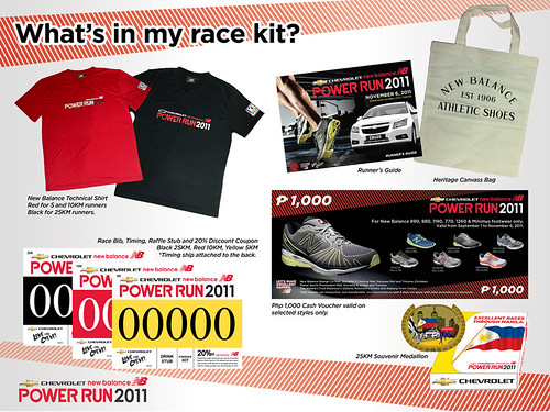 Race kit Contents