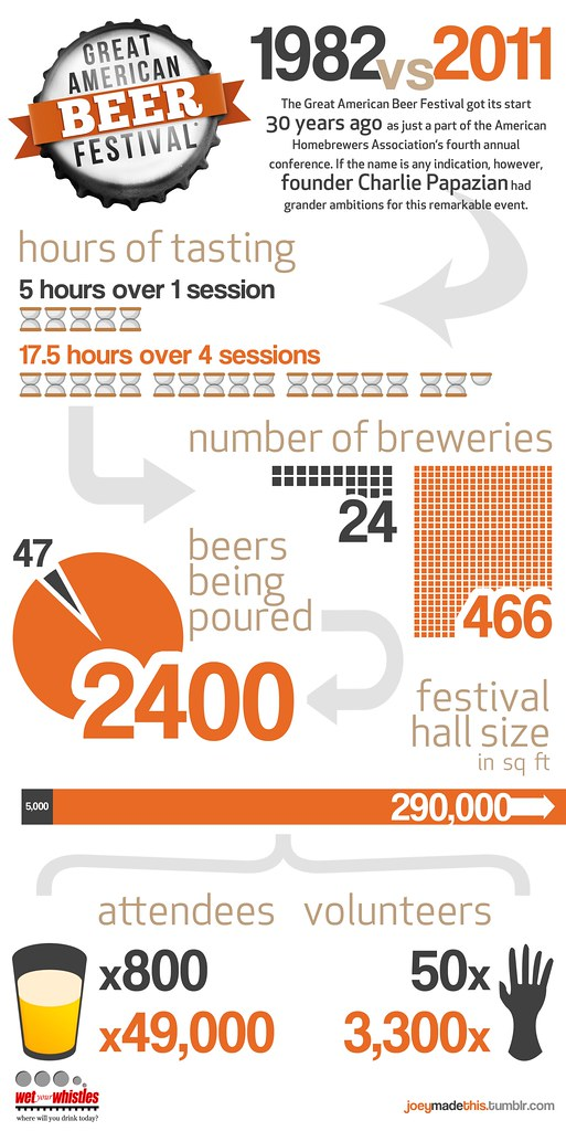 GABF_infograph