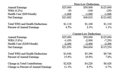 Deductions_Table