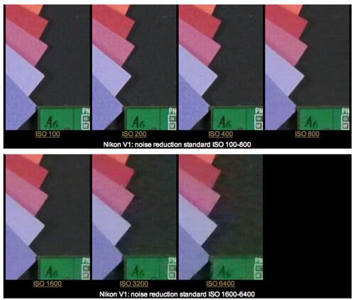 Nikon V1 full-resolution JPG and RAW sample photos at Focus-Numerique.com