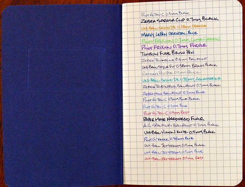 Kikkerland WritersBlok Notebook Writing Sample