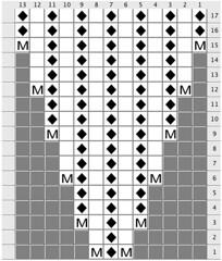 Puzzle Stripe Gusset