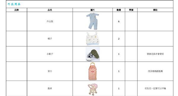 寶寶採購清單(建議表)-10