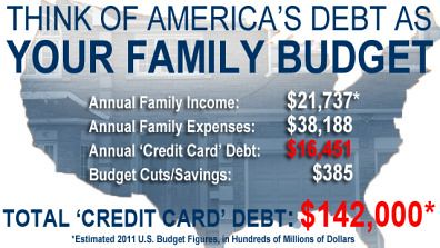 household_budget_graphic