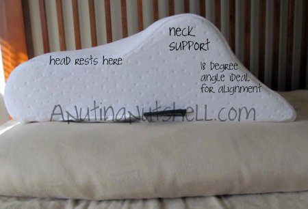 Rejuvenation pillow