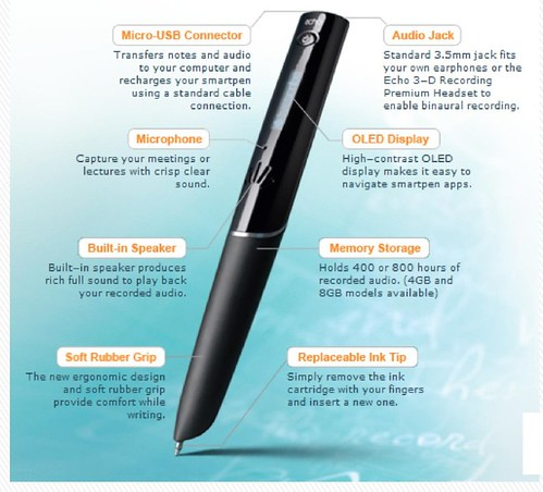 Livescribe pen features