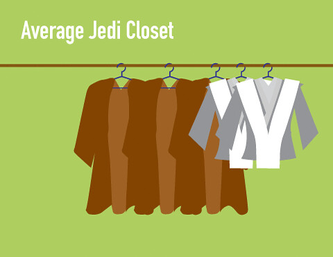 sw_infographic_jedi_closet