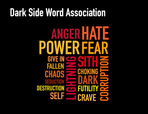 sw_infographic_dark_side_wordcloud