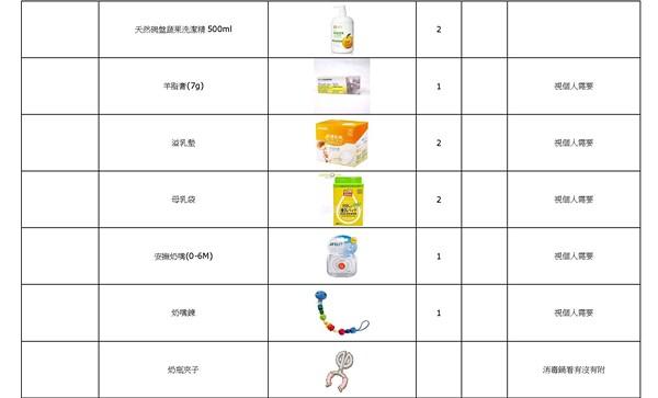 寶寶採購清單(建議表)-03