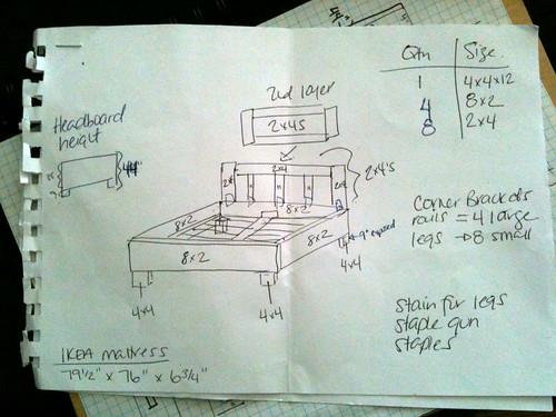 bed sketch
