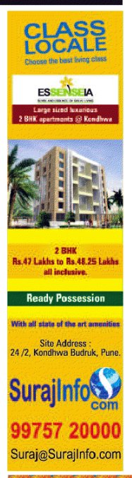 Ready Possession 2 BHK Flats at Kondhwa Budruk, Pune 411 048