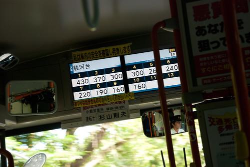 公車上的看板
