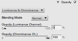 Luminance zero, chrominance 100