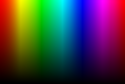 Hue versus brightness