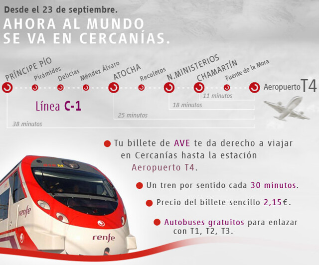 renfe-madrid