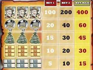 Gold Rush Slots Payout