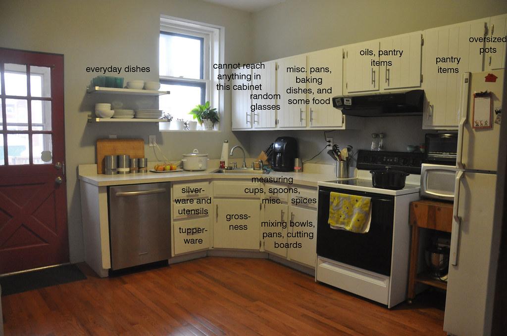 Corner Sinks In Kitchen Layouts
